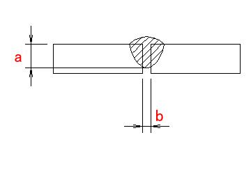 Các loại hình dạng hàn 1 mặt 1-1
