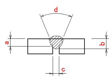 Các loại hình dạng hàn 1 mặt 2-1
