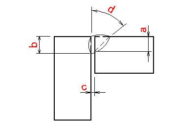 Các loại hình dạng hàn 1 mặt 3-1