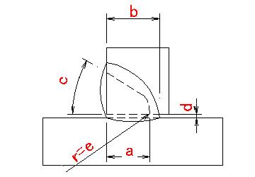 Các loại hình dạng hàn 1 mặt 4-1