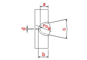 Các loại hình dạng hàn 1 mặt 5-1