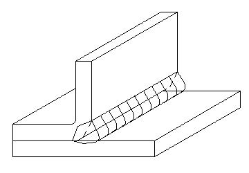 Các loại hình dạng hàn 1 mặt 7-1