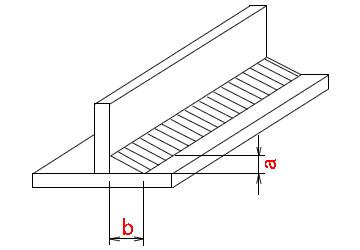 Các loại hình dạng hàn 1 mặt 9-1b